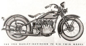 1933 VL replicant products series vl Harley-Davidson Starter Wiring at readyjetset.co